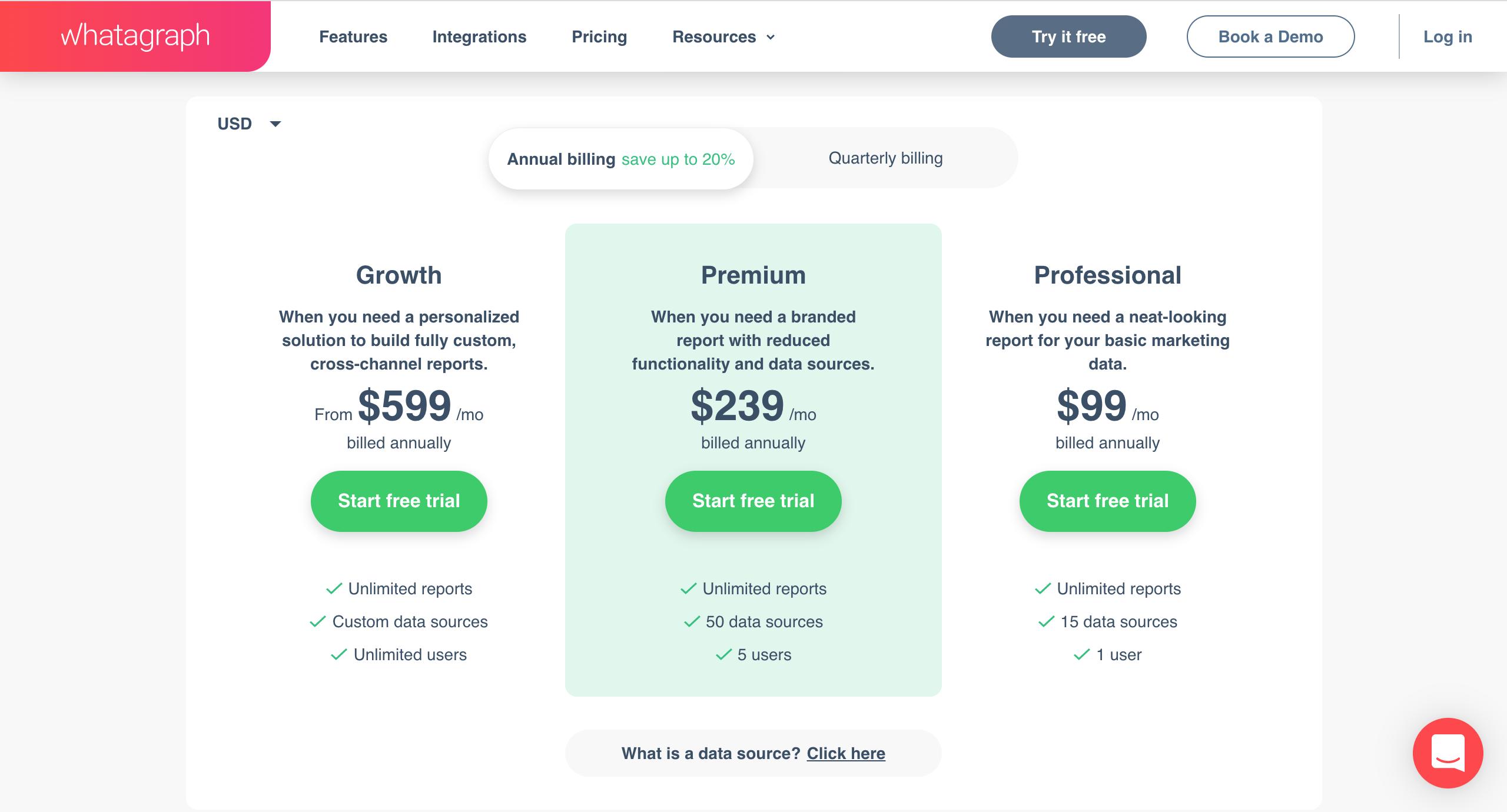 Whatagraph pricing page radial balance