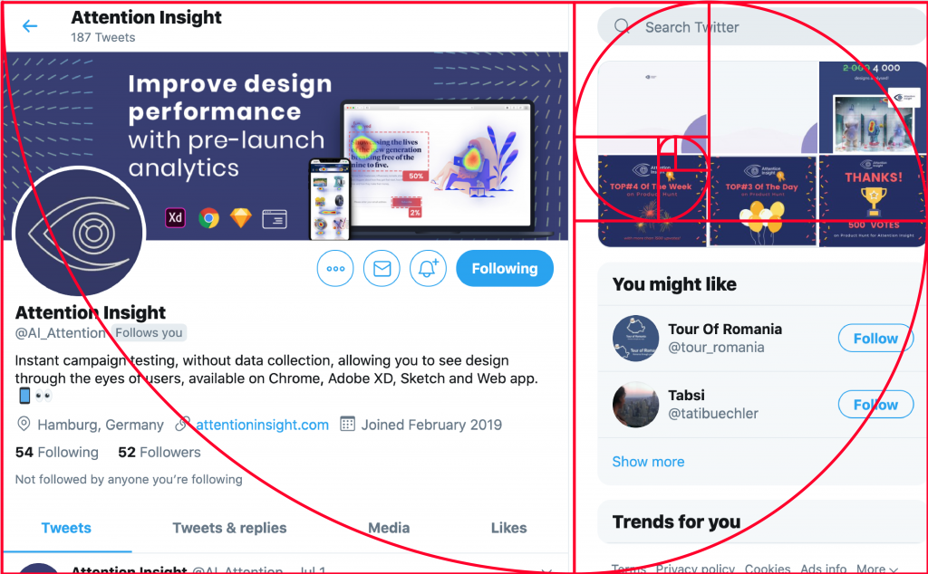Attention Insight twitter page with golden ration graph