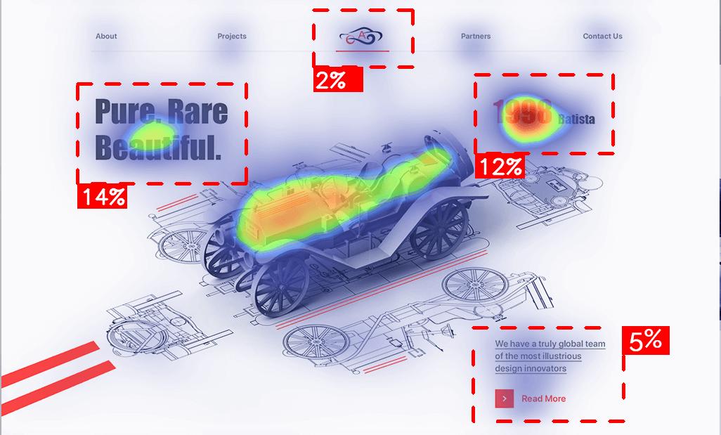 heatmap of the design by Zuairia Zaman