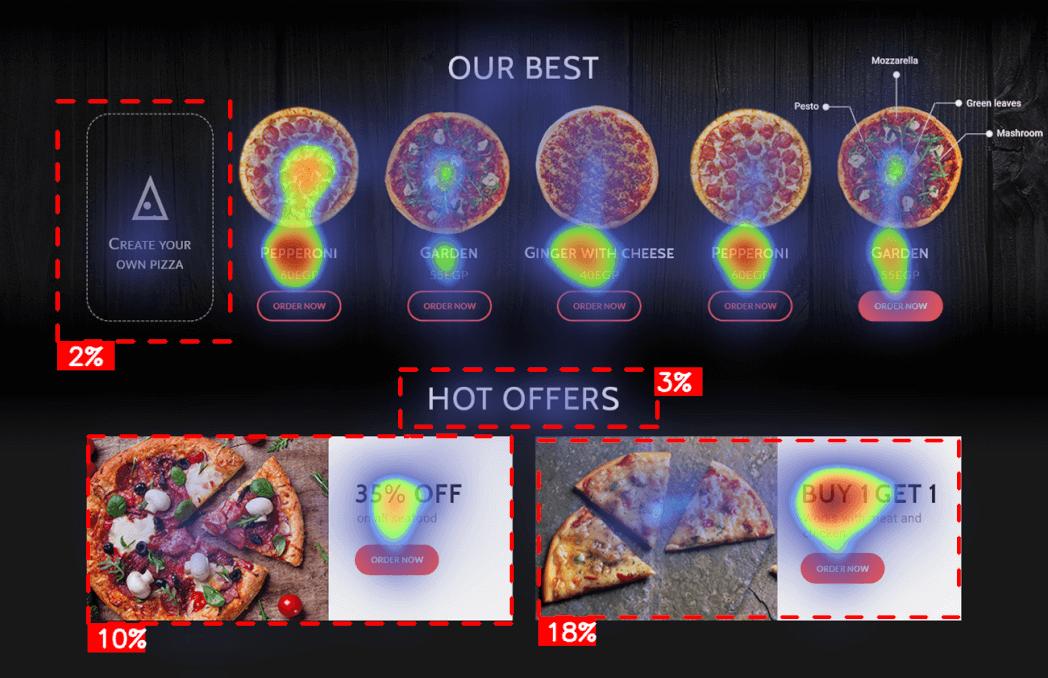 Heatmap of Amr Younes design