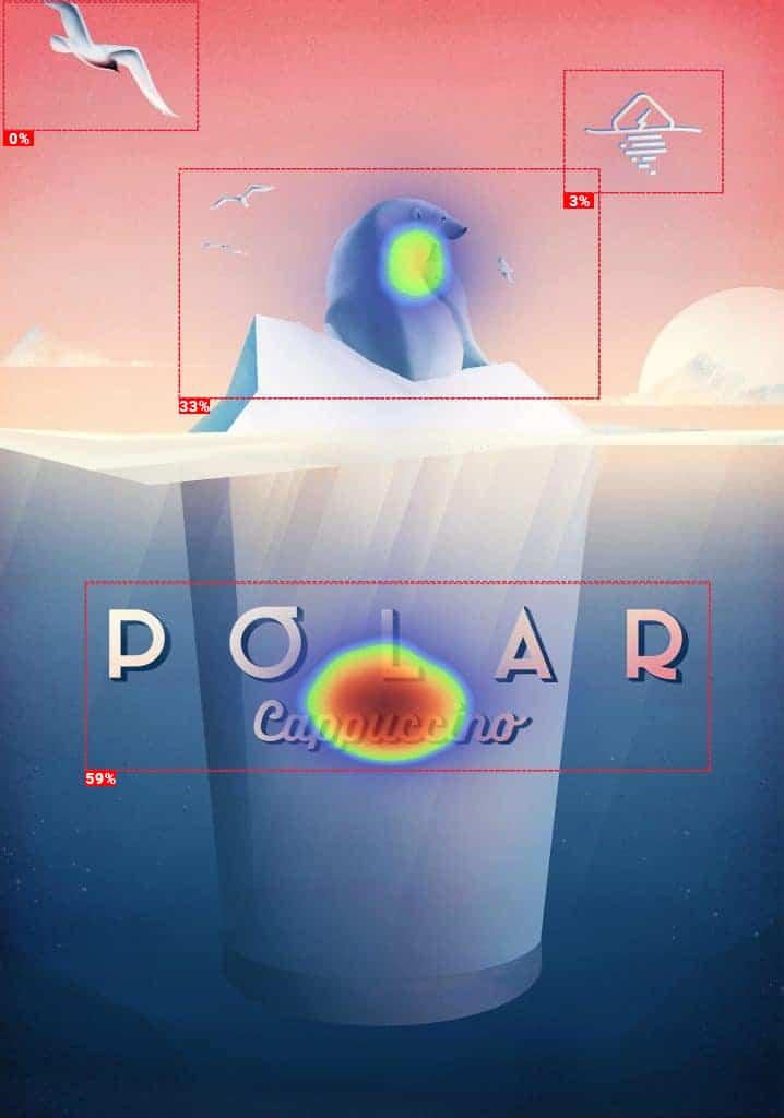 aoi polar