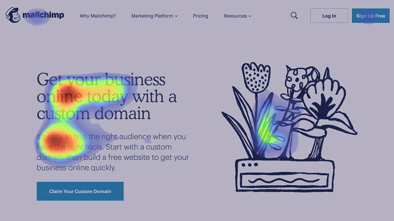 Mailchimp Website: How It Has Changed Over 10 Years