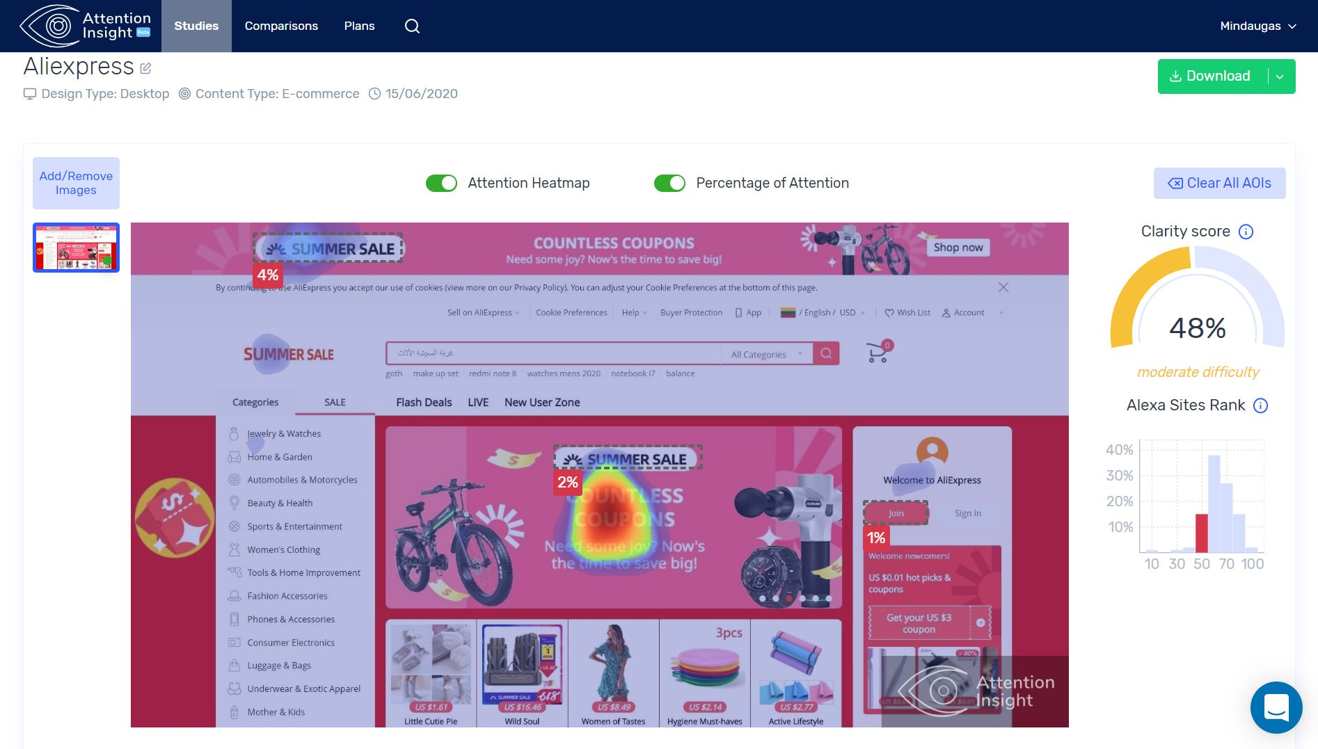 Attention Insight Heatmap, moderate clarity score