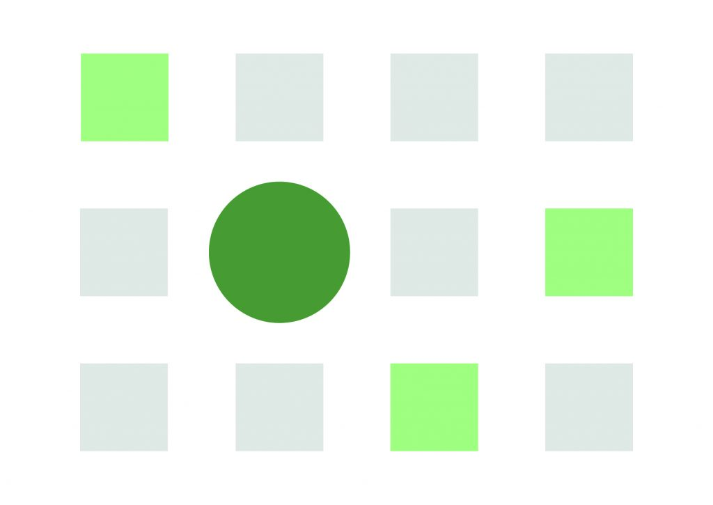 green circle represents the dominant focal point